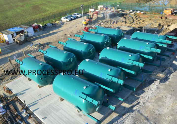 Industrial water treatment - ProcessPro